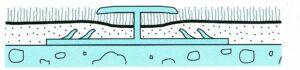 Diagram of carpet to carpet door threshold