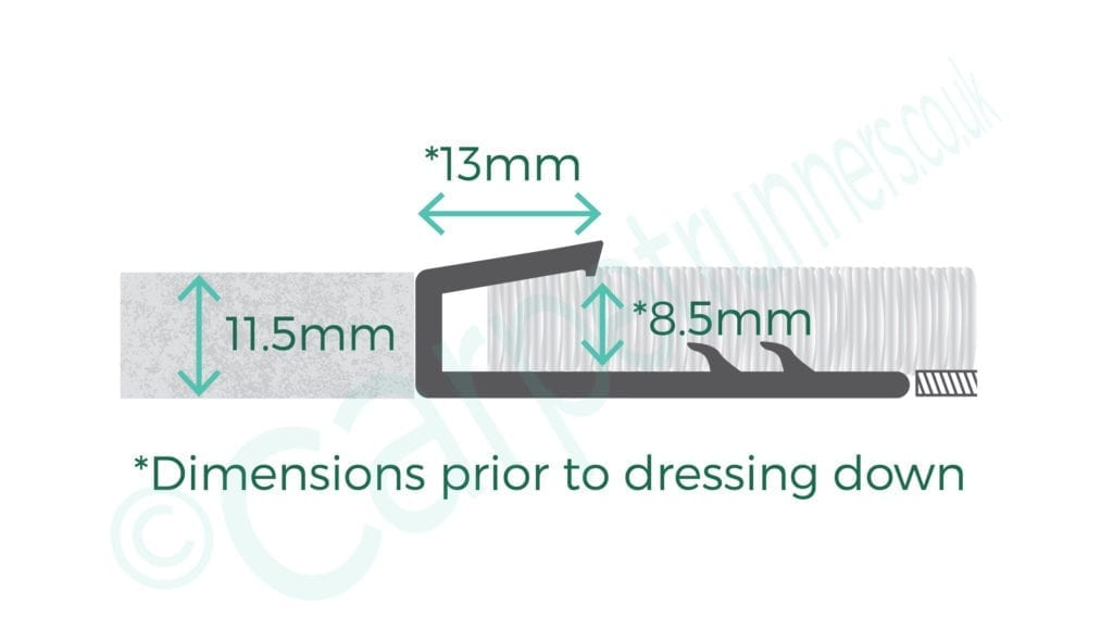 The AL/Cap It door thresholds fitting diagram