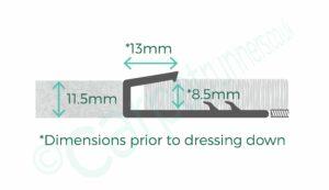 Cap It threshold diagram