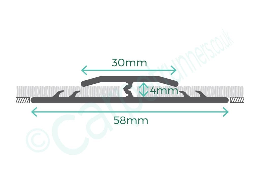 Diagram of how the Premier Double Z4 door threshold for flatweave, sisal & carpet tiles works