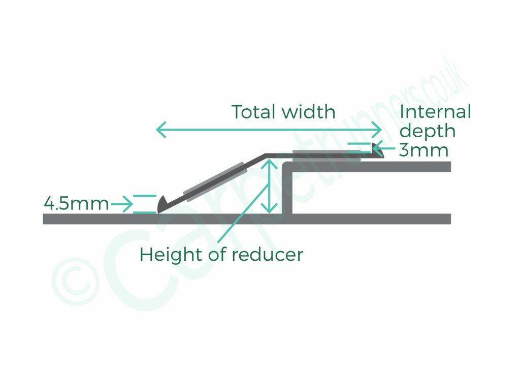 diagram of reducer transition for lvt flooring