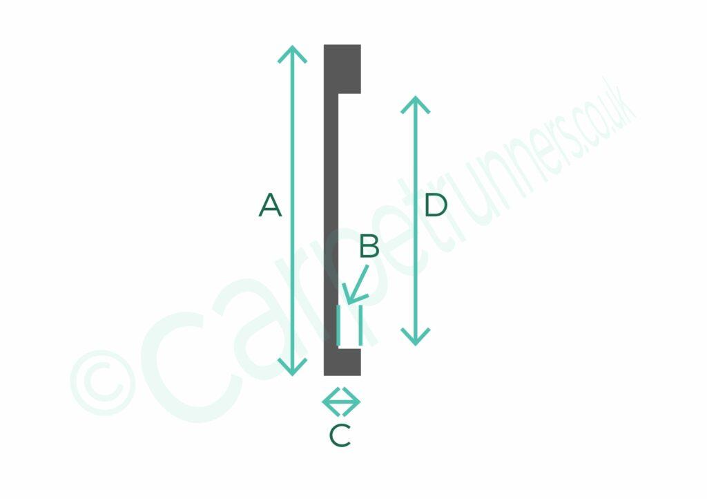 diagram of bendybull nosing for steps at CarpetRunners.co.uk