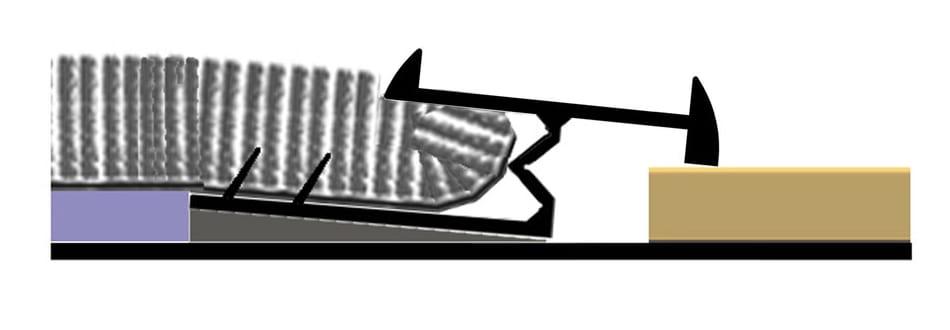 Diagram showing layout for fitting Ali tramline Z 3mm option