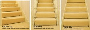 How to fit stair rods featuring runner, front fix & side fix brackets