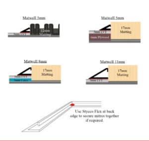 How to fit Premier Matwell Edging fitting diagrams